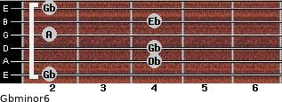 Gbminor6 for guitar on frets 2, 4, 4, 2, 4, 2