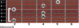 Gbminor6 for guitar on frets 2, 4, 4, 2, 4, 5