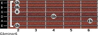 Gbminor6 for guitar on frets 2, 6, 4, 2, 2, 2