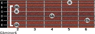Gbminor6 for guitar on frets 2, 6, 4, 2, 2, 5