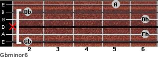 Gbminor6 for guitar on frets 2, 6, x, 6, 2, 5