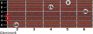 Gbminor6 for guitar on frets 2, x, x, 6, 4, 5