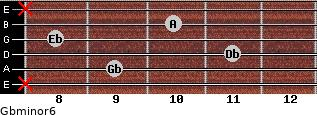 Gbminor6 for guitar on frets x, 9, 11, 8, 10, x