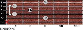 Gbminor6 for guitar on frets x, 9, 7, 8, 7, 9