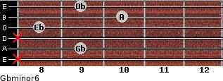 Gbminor6 for guitar on frets x, 9, x, 8, 10, 9