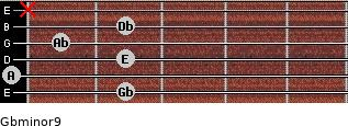 Gbminor9 for guitar on frets 2, 0, 2, 1, 2, x