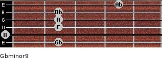 Gbminor9 for guitar on frets 2, 0, 2, 2, 2, 4