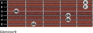 Gbminor9 for guitar on frets 2, 4, 4, 1, 5, 5