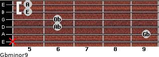 Gbminor9 for guitar on frets x, 9, 6, 6, 5, 5