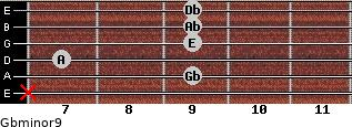 Gbminor9 for guitar on frets x, 9, 7, 9, 9, 9