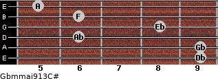 Gbm(maj9/13)/C# for guitar on frets 9, 9, 6, 8, 6, 5