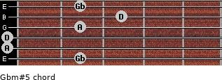 Gbm#5 for guitar on frets 2, 0, 0, 2, 3, 2