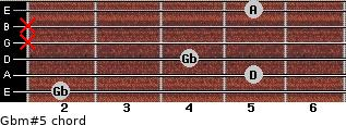 Gbm#5 for guitar on frets 2, 5, 4, x, x, 5