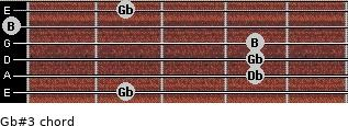 Gb#3 for guitar on frets 2, 4, 4, 4, 0, 2