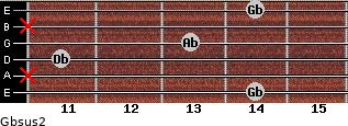 Gbsus2 for guitar on frets 14, x, 11, 13, x, 14