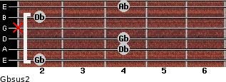 Gbsus2 for guitar on frets 2, 4, 4, x, 2, 4