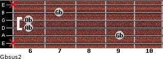 Gbsus2 for guitar on frets x, 9, 6, 6, 7, x