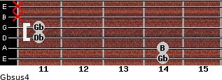 Gbsus4 for guitar on frets 14, 14, 11, 11, x, x