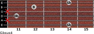 Gbsus4 for guitar on frets 14, x, 11, x, 12, 14