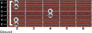 Gbsus4 for guitar on frets 2, 2, 4, 4, 2, 2