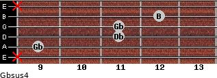 Gbsus4 for guitar on frets x, 9, 11, 11, 12, x