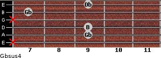 Gbsus4 for guitar on frets x, 9, 9, x, 7, 9