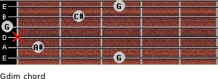 Gdim for guitar on frets 3, 1, x, 0, 2, 3