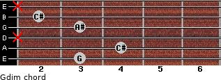 Gdim for guitar on frets 3, 4, x, 3, 2, x