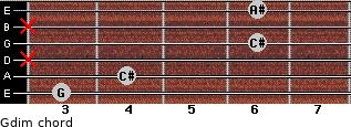 Gdim for guitar on frets 3, 4, x, 6, x, 6