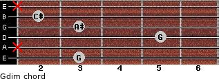 Gdim for guitar on frets 3, x, 5, 3, 2, x