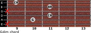 Gdim for guitar on frets x, 10, 11, x, 11, 9