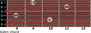 Gdim for guitar on frets x, 10, 8, x, 11, 9