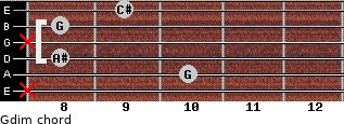 Gdim for guitar on frets x, 10, 8, x, 8, 9