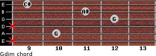 Gdim for guitar on frets x, 10, x, 12, 11, 9