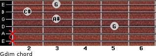 Gdim for guitar on frets x, x, 5, 3, 2, 3
