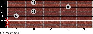 Gdim for guitar on frets x, x, 5, 6, 8, 6