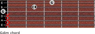 Gdim for guitar on frets x, x, x, 0, 2, 3