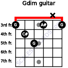 Gdim for guitar on frets 3, 4, 5, 3, x, 3