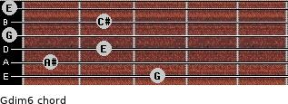 Gdim6 for guitar on frets 3, 1, 2, 0, 2, 0