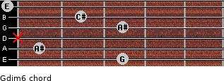 Gdim/6 for guitar on frets 3, 1, x, 3, 2, 0