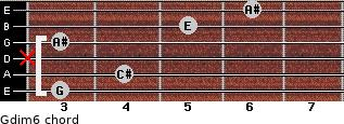 Gdim/6 for guitar on frets 3, 4, x, 3, 5, 6
