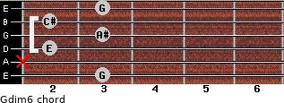 Gdim/6 for guitar on frets 3, x, 2, 3, 2, 3