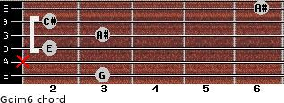 Gdim/6 for guitar on frets 3, x, 2, 3, 2, 6