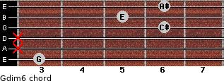 Gdim/6 for guitar on frets 3, x, x, 6, 5, 6