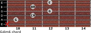 Gdim6 for guitar on frets x, 10, 11, 12, 11, 12