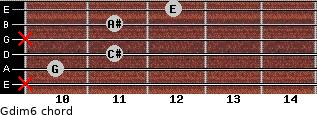 Gdim/6 for guitar on frets x, 10, 11, x, 11, 12