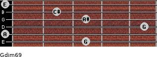 Gdim6/9 for guitar on frets 3, 0, 5, 3, 2, 0