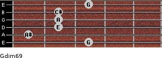 Gdim6/9 for guitar on frets 3, 1, 2, 2, 2, 3