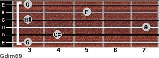 Gdim6/9 for guitar on frets 3, 4, 7, 3, 5, 3