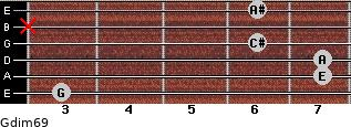 Gdim6/9 for guitar on frets 3, 7, 7, 6, x, 6